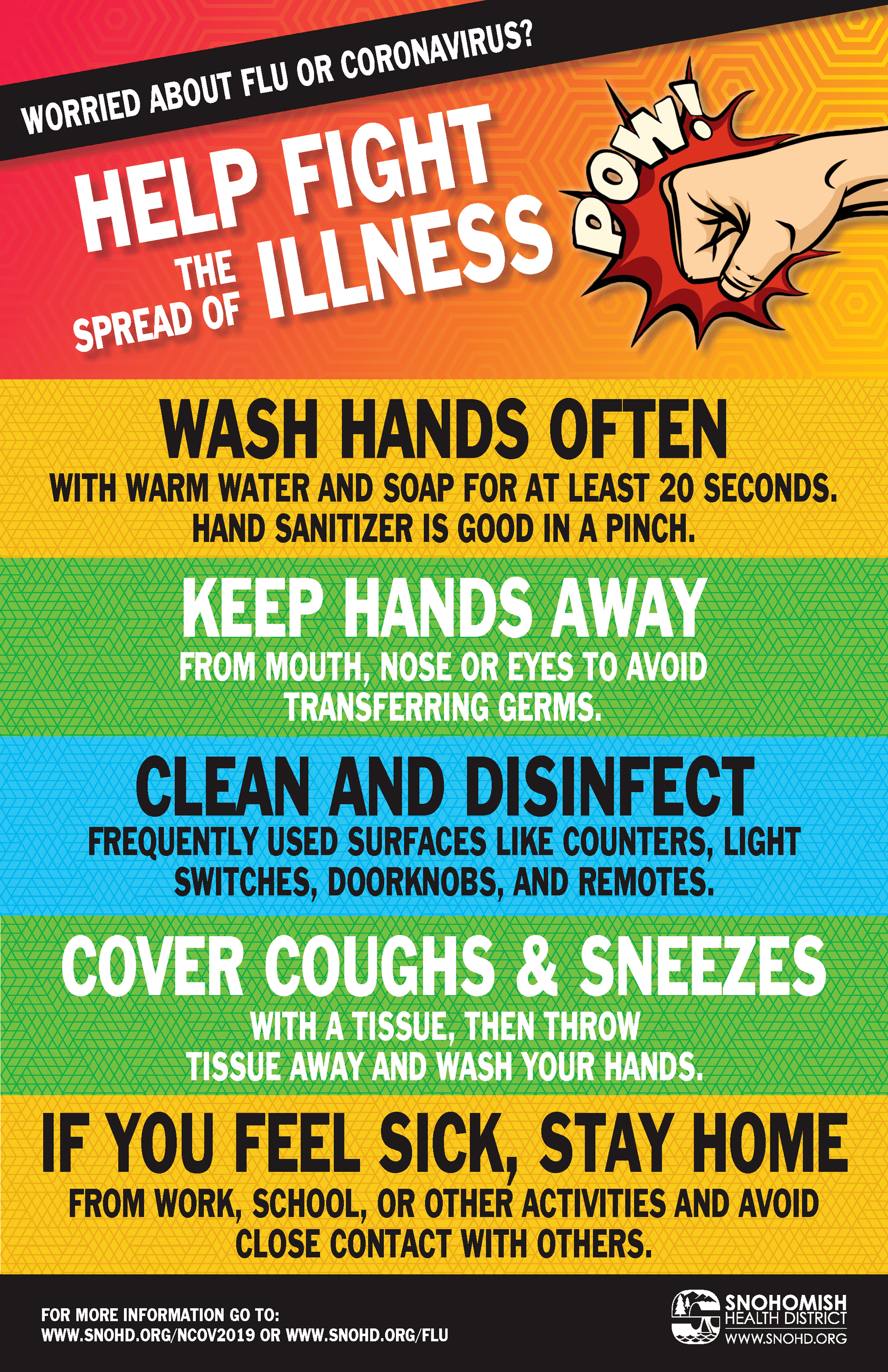 Poster showing steps to fight illness
